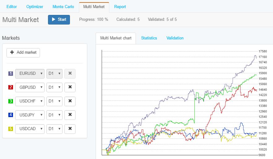 bot-multi-market-screenshot