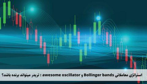 استراتزی معاملاتی Bollinger bands و awesome oscillator : تریدر میتواند برنده باشد؟