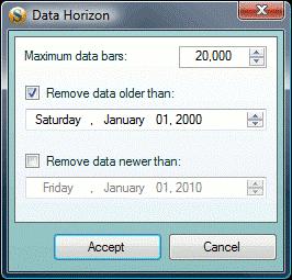استفاده از داده های MetaTrader