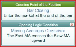 ورود به بازار هنگامی که یک Crossover رخ داده است